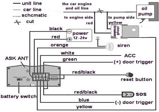 wiring diagram spy car alarm wiring image wiring car gps wiring diagram car auto wiring diagram schematic on wiring diagram spy car alarm