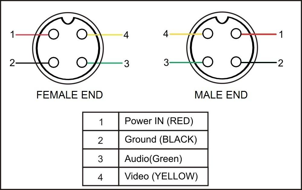 V5 - Monitor 5 Inch - RCA en 4 Pins aansluiting (enkel ...